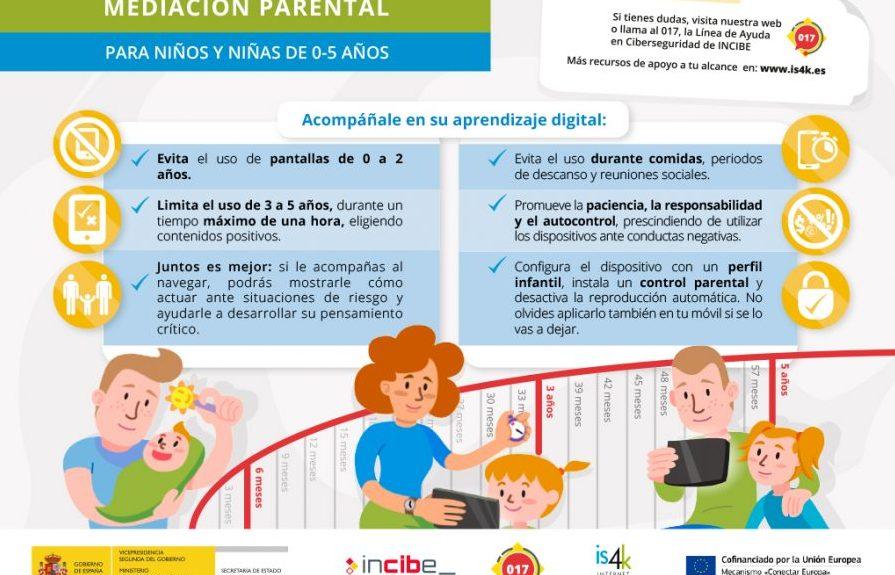 Infografía de la mediación parental en el uso de tecnología | INCIBE