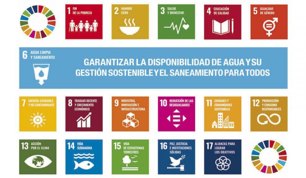 ODS de la Agenda 2030   EMALSA